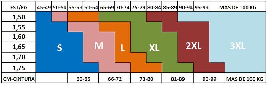 tabla-fajas-post-parto.jpg